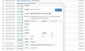 国家标准GB/T31070《楼寓对讲系统》第2、4部分发布