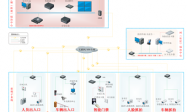 未来计算机:基层治安综合治理信息化建设整体解决方案